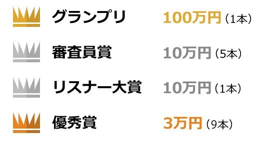 ラジオコンテスト賞金