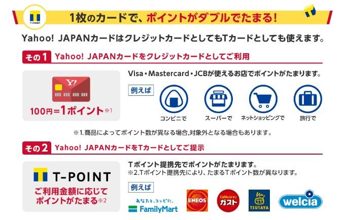 Yahoo!JAPANカードの使い方
